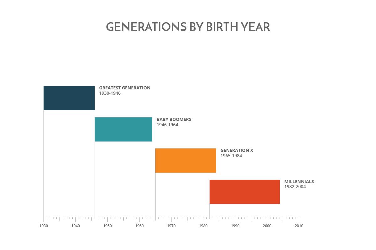 Retirement: Millennials vs Baby Boomers 11