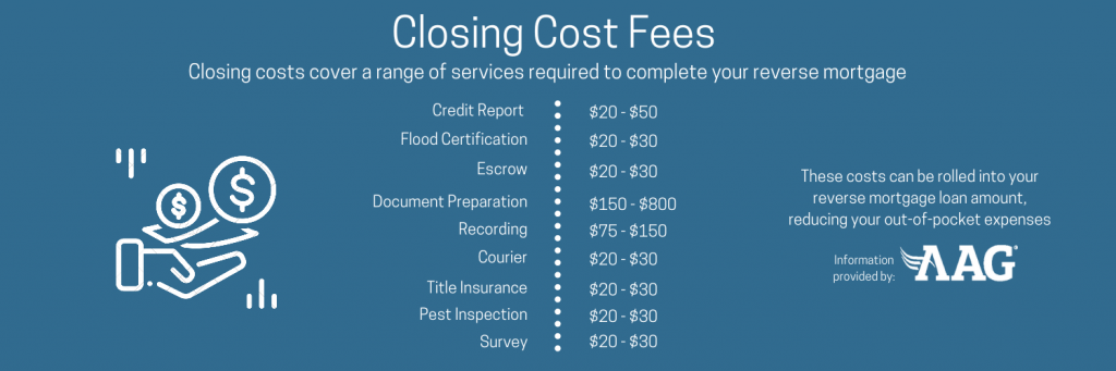 Reverse Mortgage Closing Costs