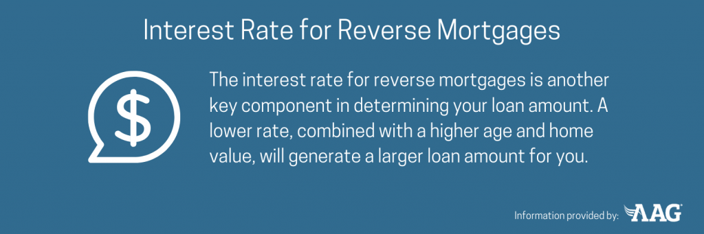 Reverse Mortgage Costs and Interest Rates