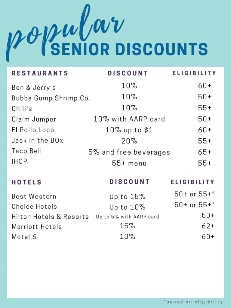 Popular Senior Discounts