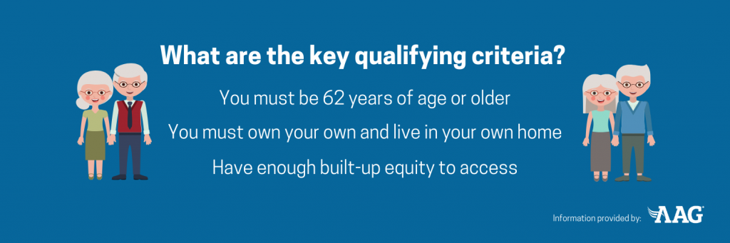 Key qualifying criteria for reverse mortgage